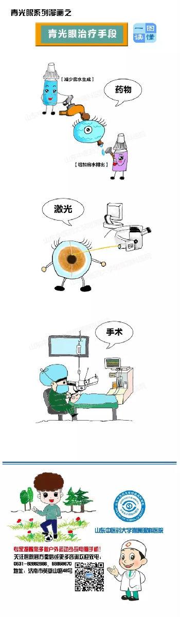 了解青光眼漫画系列之治疗篇