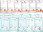 专利及软件著作权